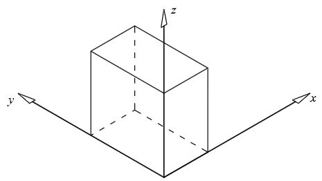 Block in 3D coordinate system.