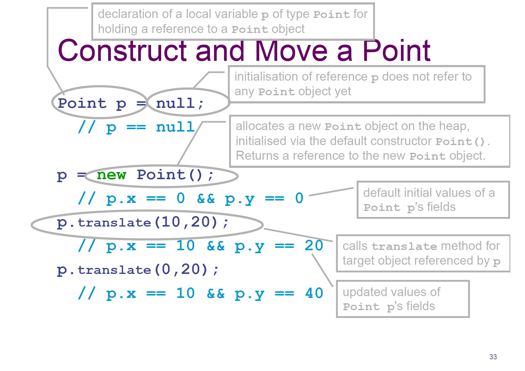 point_annotated
